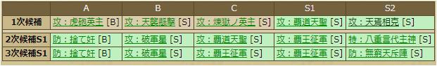 島津貴久:戦国ixa1105【煉獄ノ英主】
